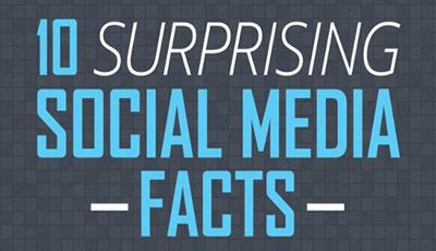 10 detalhes surpreendentes sobre Mídias Sociais