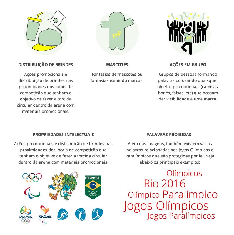 20160721_Blog03_796x800_Rio2016_Proibido.fw